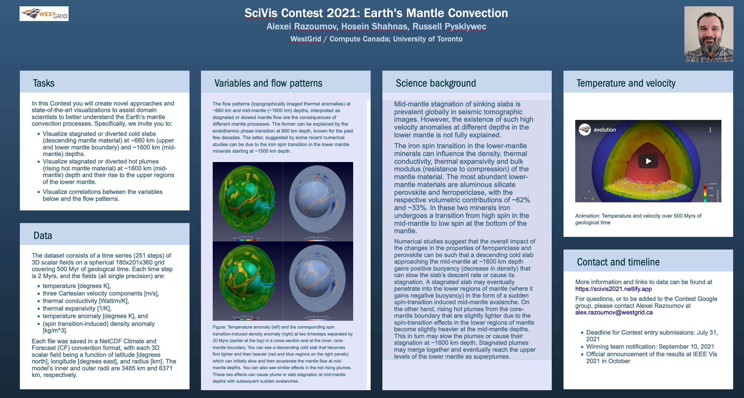 Poster presentation of the SciVis 2021 contest.